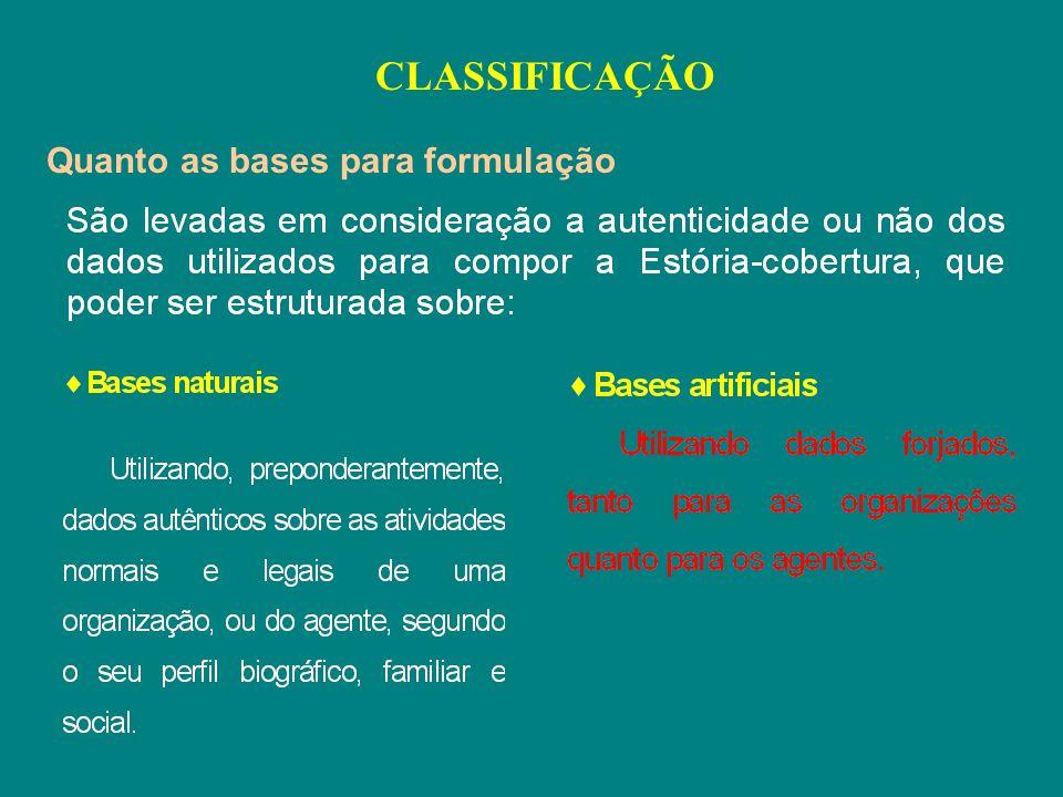 CLASSIFICAÇÃO Quanto as bases para formulação