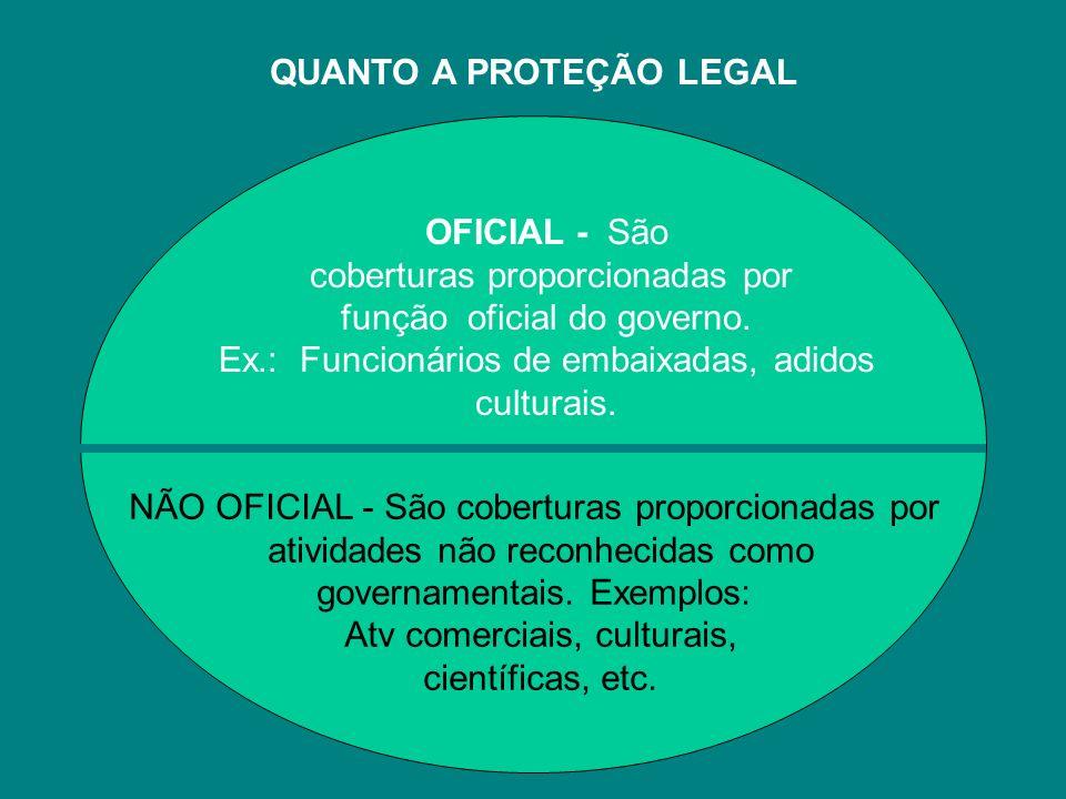 QUANTO A PROTEÇÃO LEGAL OFICIAL - São coberturas proporcionadas por função oficial do governo. Ex.: Funcionários de embaixadas, adidos culturais. NÃO