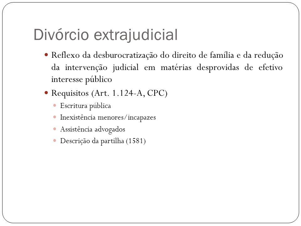 Divórcio extrajudicial Reflexo da desburocratização do direito de família e da redução da intervenção judicial em matérias desprovidas de efetivo inte