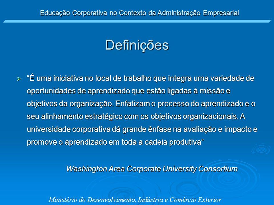 Educação Corporativa no Contexto da Administração Empresarial Ministério do Desenvolvimento, Indústria e Comércio Exterior É uma iniciativa no local d