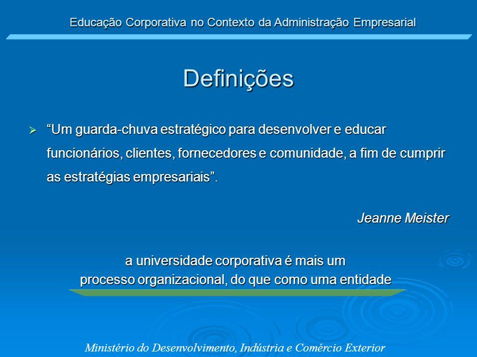 Educação Corporativa no Contexto da Administração Empresarial Ministério do Desenvolvimento, Indústria e Comércio Exterior Um guarda-chuva estratégico