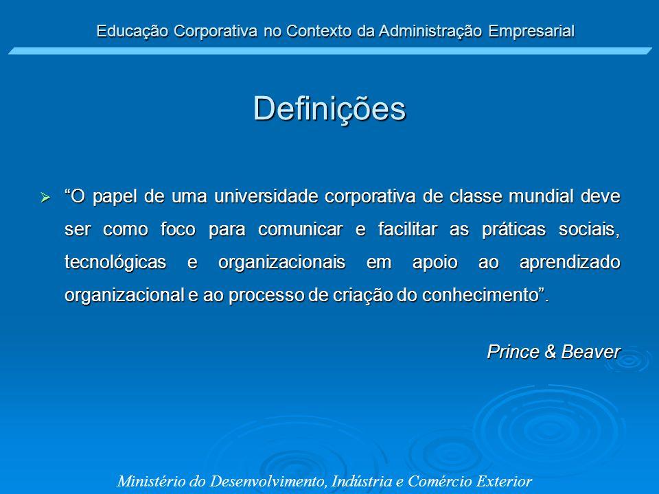 Educação Corporativa no Contexto da Administração Empresarial Ministério do Desenvolvimento, Indústria e Comércio Exterior O papel de uma universidade