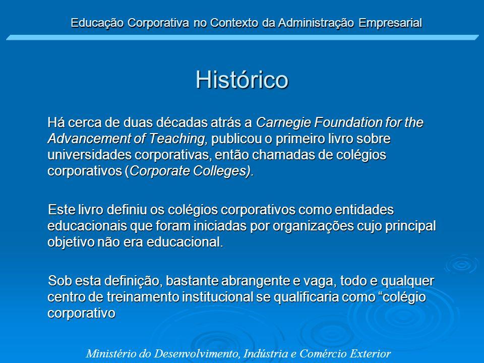 Educação Corporativa no Contexto da Administração Empresarial Ministério do Desenvolvimento, Indústria e Comércio Exterior Há cerca de duas décadas at