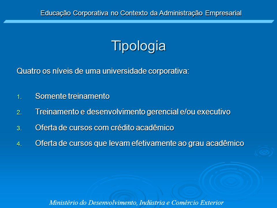 Ministério do Desenvolvimento, Indústria e Comércio Exterior Quatro os níveis de uma universidade corporativa: 1. Somente treinamento 2. Treinamento e