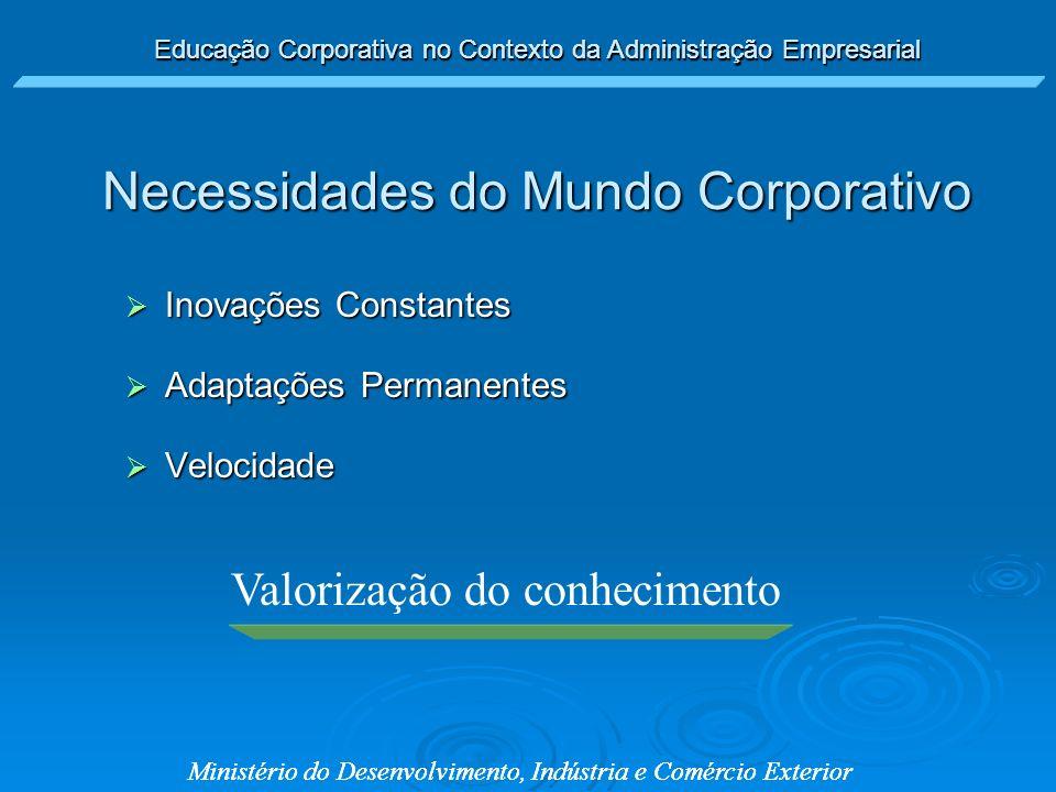 Educação Corporativa no Contexto da Administração Empresarial Ministério do Desenvolvimento, Indústria e Comércio Exterior Necessidades do Mundo Corpo
