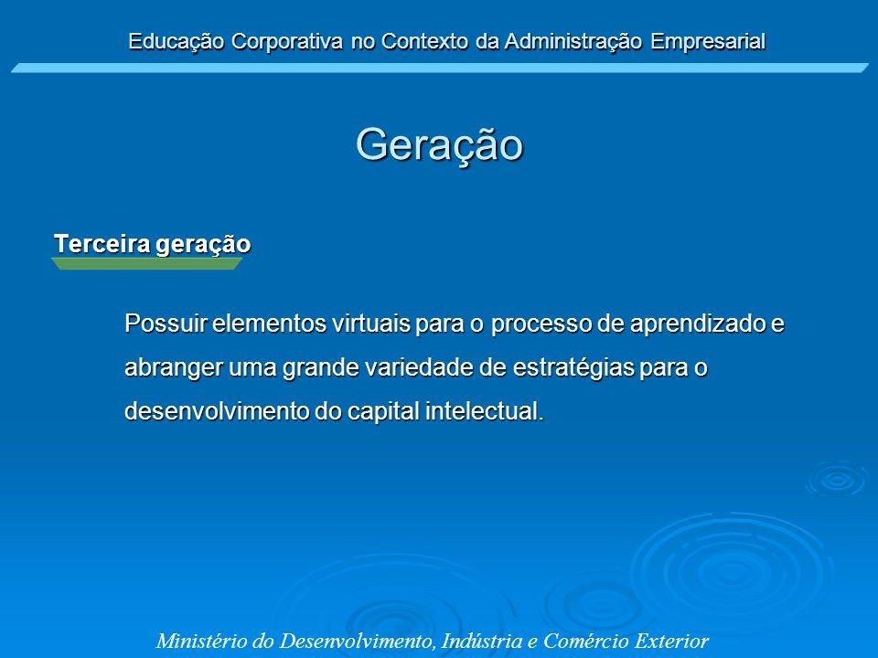 Ministério do Desenvolvimento, Indústria e Comércio Exterior Terceira geração Possuir elementos virtuais para o processo de aprendizado e abranger uma