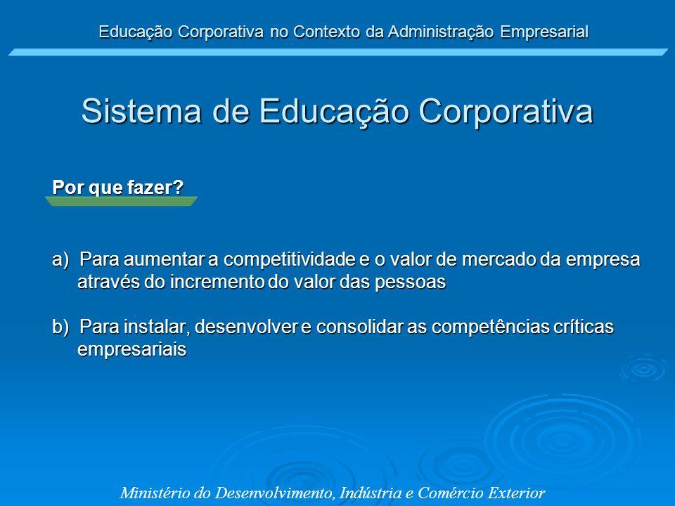 Educação Corporativa no Contexto da Administração Empresarial Ministério do Desenvolvimento, Indústria e Comércio Exterior Por que fazer? a) Para aume