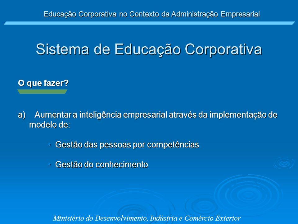 Educação Corporativa no Contexto da Administração Empresarial Ministério do Desenvolvimento, Indústria e Comércio Exterior O que fazer? a) Aumentar a