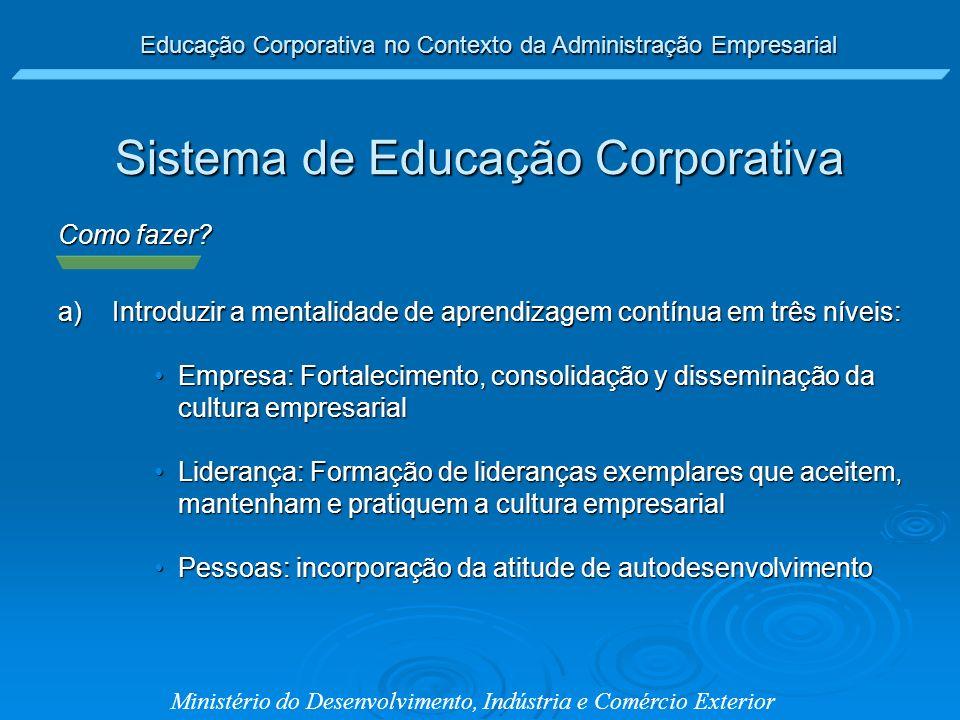 Educação Corporativa no Contexto da Administração Empresarial Ministério do Desenvolvimento, Indústria e Comércio Exterior Como fazer? a) Introduzir a