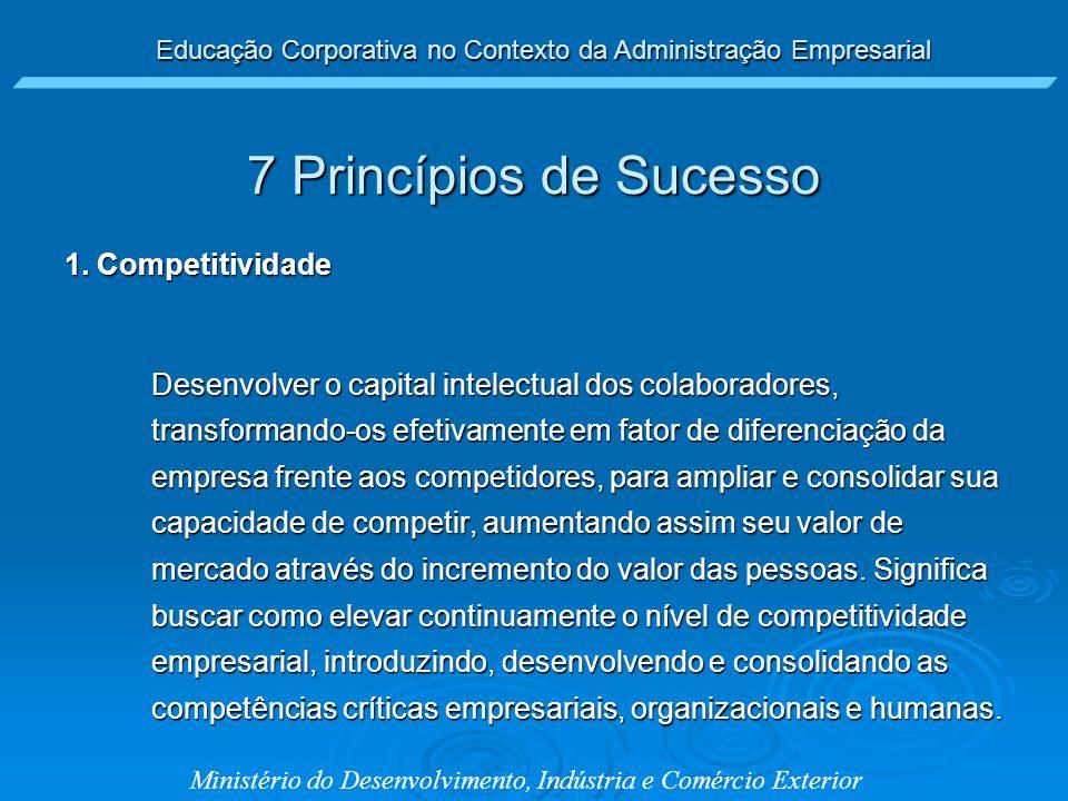 Educação Corporativa no Contexto da Administração Empresarial Ministério do Desenvolvimento, Indústria e Comércio Exterior 1. Competitividade Desenvol