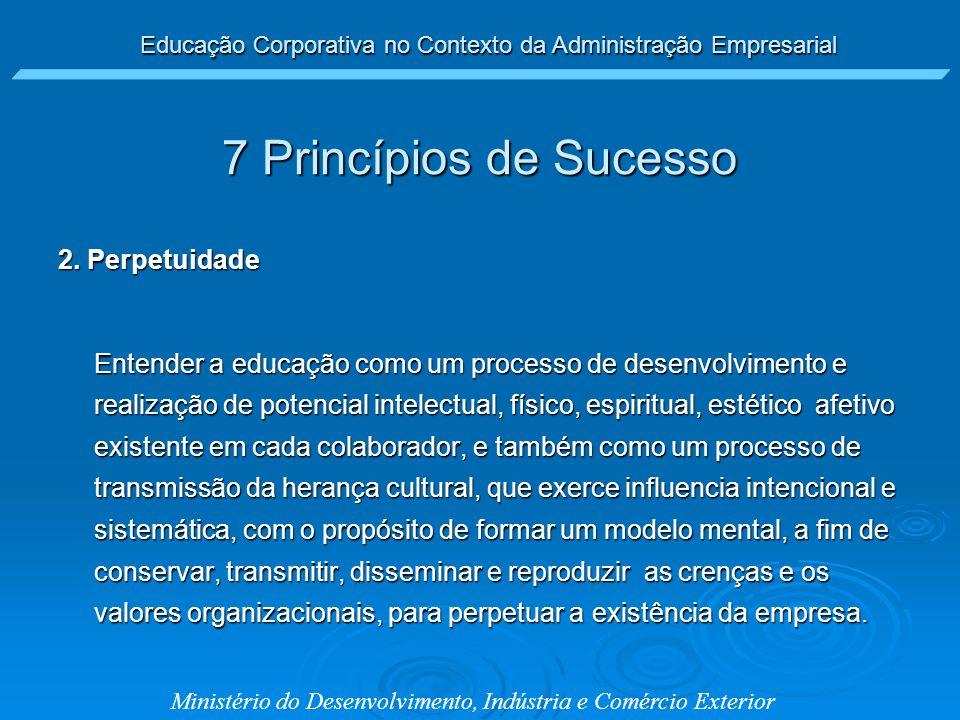 Educação Corporativa no Contexto da Administração Empresarial Ministério do Desenvolvimento, Indústria e Comércio Exterior 2. Perpetuidade Entender a