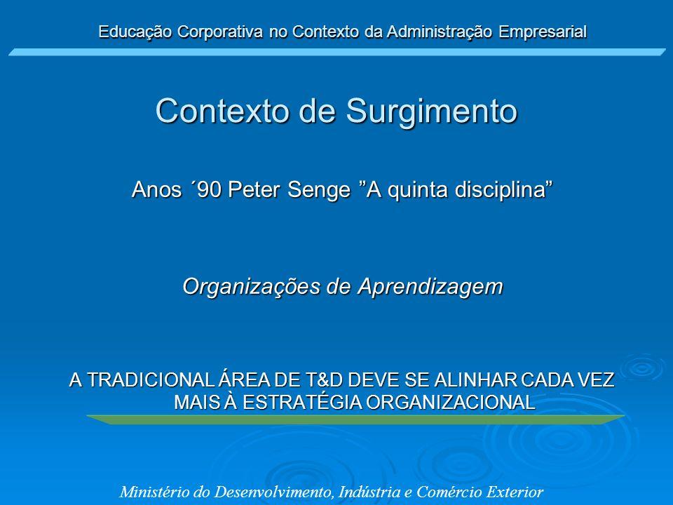 Ministério do Desenvolvimento, Indústria e Comércio Exterior Anos ´90 Peter Senge A quinta disciplina Organizações de Aprendizagem A TRADICIONAL ÁREA