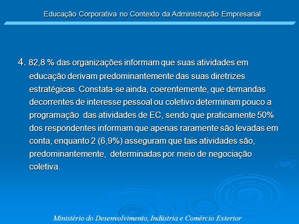 Educação Corporativa no Contexto da Administração Empresarial Ministério do Desenvolvimento, Indústria e Comércio Exterior 4. 82,8 % das organizações