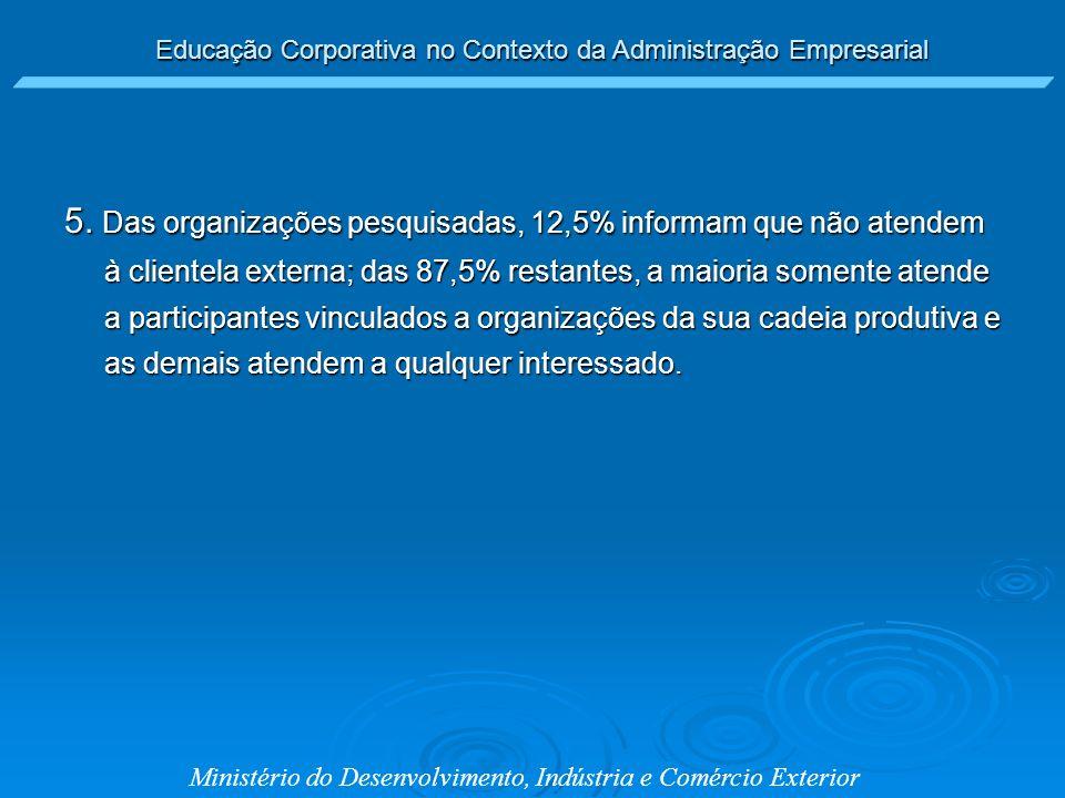 Educação Corporativa no Contexto da Administração Empresarial Ministério do Desenvolvimento, Indústria e Comércio Exterior 5. Das organizações pesquis