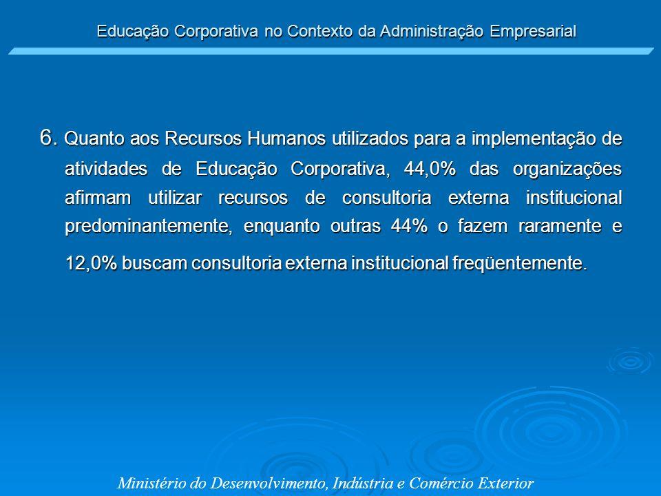 Educação Corporativa no Contexto da Administração Empresarial Ministério do Desenvolvimento, Indústria e Comércio Exterior 6. Quanto aos Recursos Huma