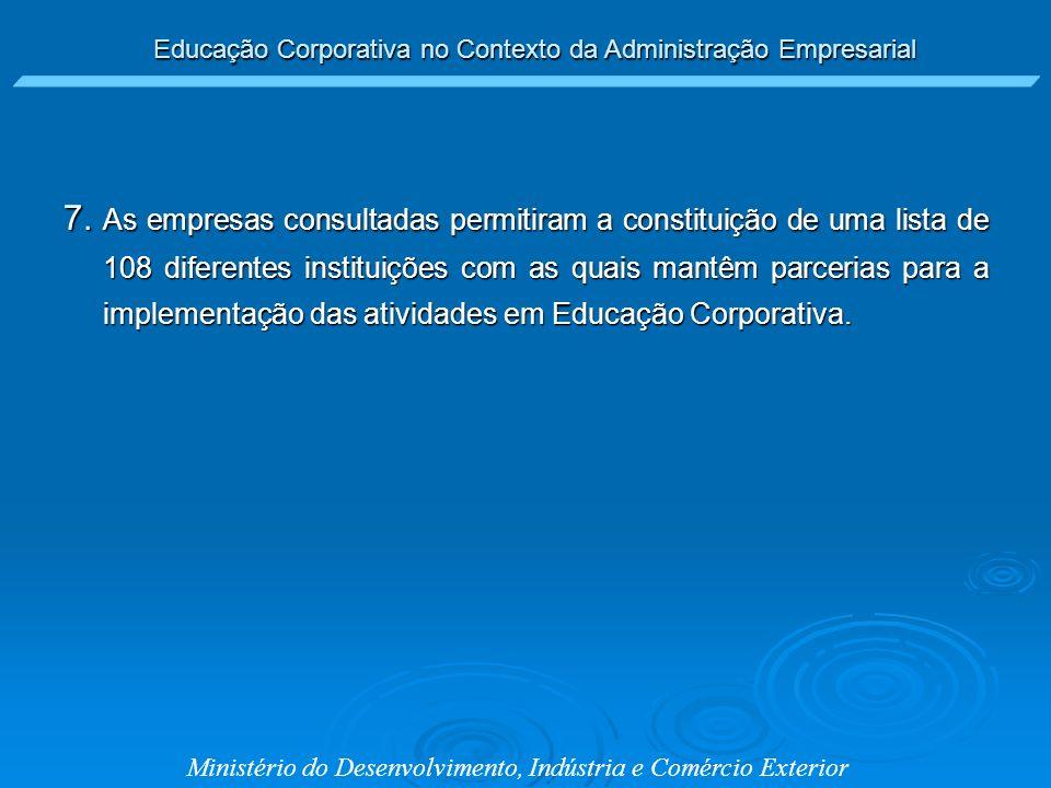 Educação Corporativa no Contexto da Administração Empresarial Ministério do Desenvolvimento, Indústria e Comércio Exterior 7. As empresas consultadas