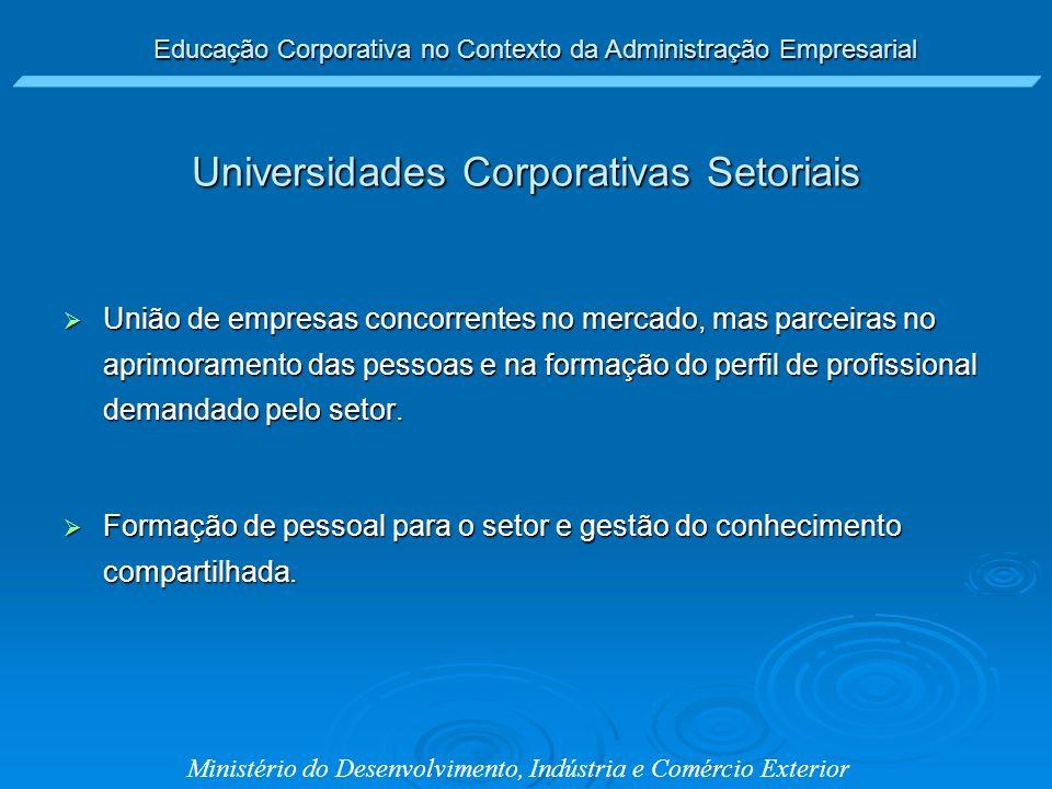 Educação Corporativa no Contexto da Administração Empresarial Ministério do Desenvolvimento, Indústria e Comércio Exterior Universidades Corporativas
