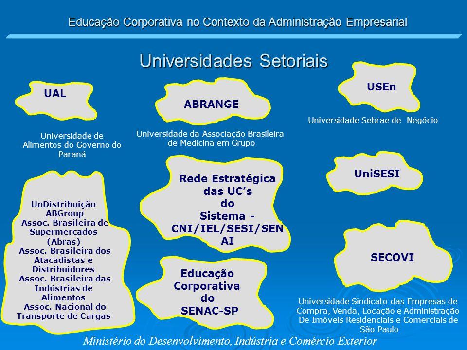 Educação Corporativa no Contexto da Administração Empresarial Ministério do Desenvolvimento, Indústria e Comércio Exterior Universidades Setoriais USE