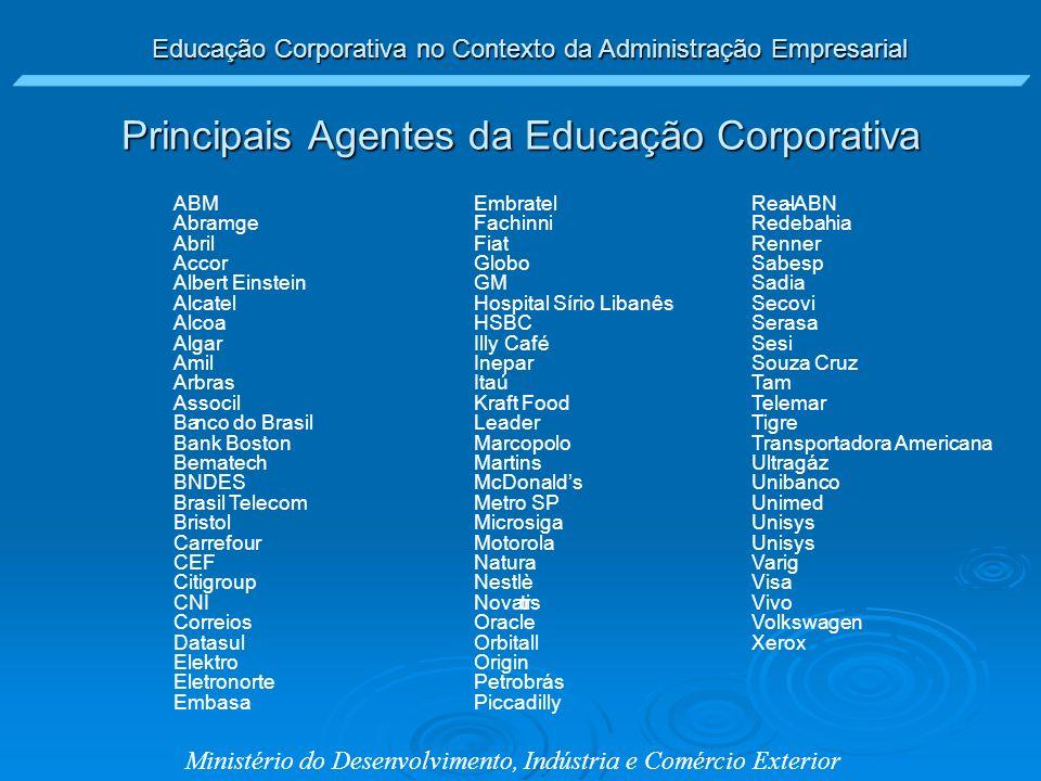 Educação Corporativa no Contexto da Administração Empresarial Ministério do Desenvolvimento, Indústria e Comércio Exterior Principais Agentes da Educa