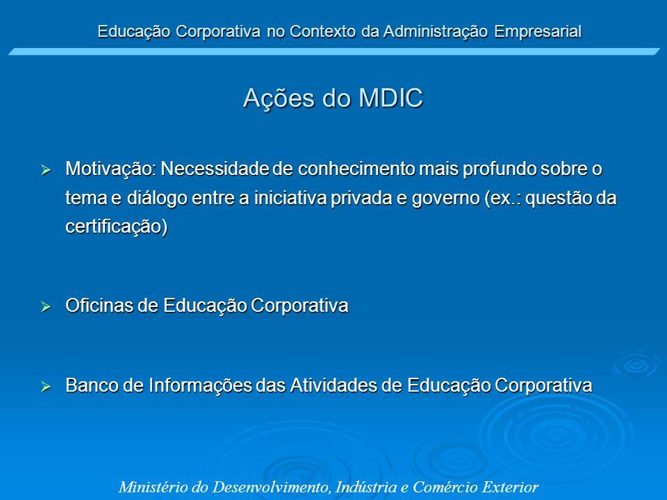 Educação Corporativa no Contexto da Administração Empresarial Ministério do Desenvolvimento, Indústria e Comércio Exterior Ações do MDIC Motivação: Ne