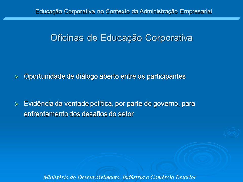 Educação Corporativa no Contexto da Administração Empresarial Ministério do Desenvolvimento, Indústria e Comércio Exterior Oficinas de Educação Corpor