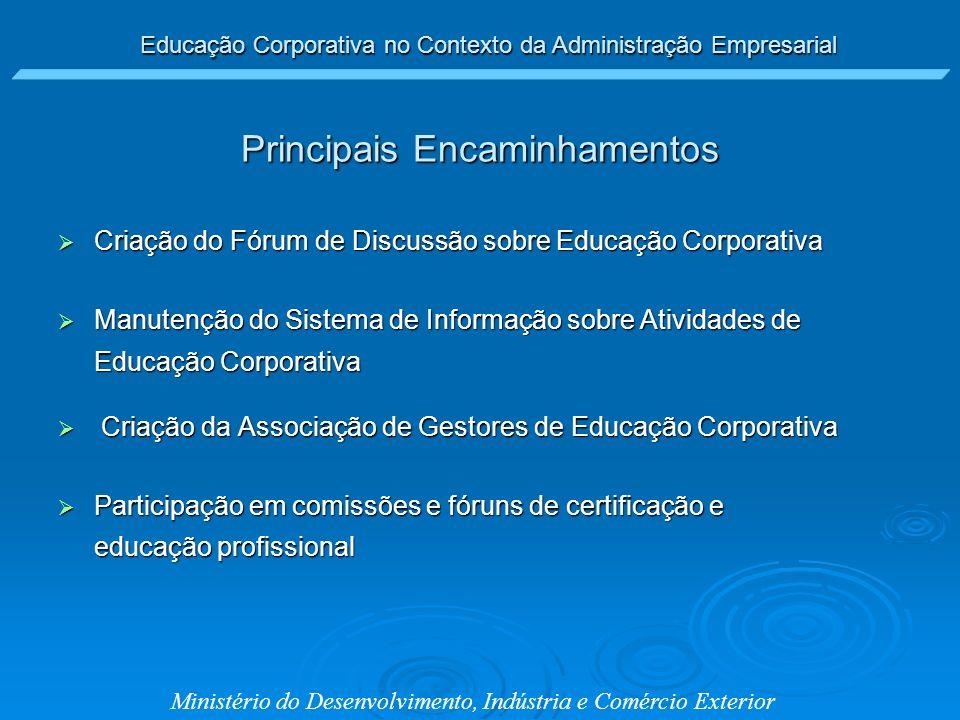 Educação Corporativa no Contexto da Administração Empresarial Ministério do Desenvolvimento, Indústria e Comércio Exterior Principais Encaminhamentos