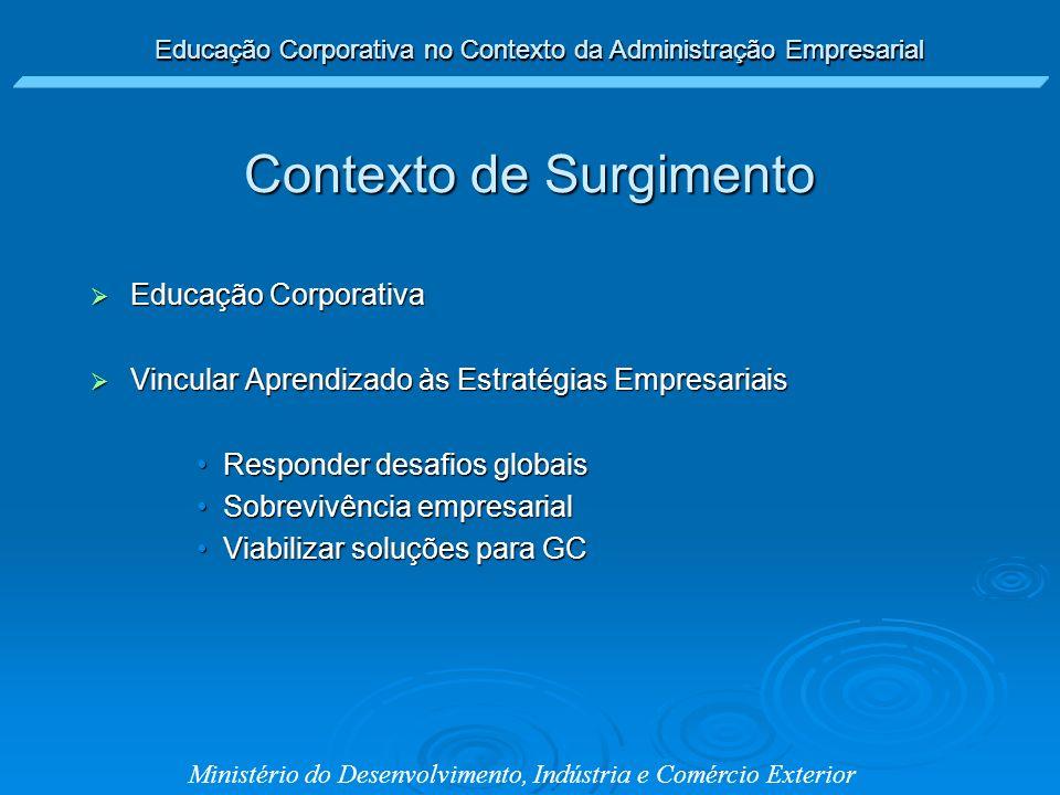 Educação Corporativa no Contexto da Administração Empresarial Ministério do Desenvolvimento, Indústria e Comércio Exterior Mudança de paradigma de Departamento de T & D para UC Departamento de T & D -------------------- Universidade Corporativa ReativoFocoPró-ativa Fragmentado/ descentralizadoOrganizaçãoCoesa e centralizada TáticoAlcanceEstratégica Pouco/ nenhumEndossoAdministração e funcionários InstrutorApresentaçãoUso de várias tecnologias Diretor de TreinamentoResponsávelGerente de Unidade de Negócio Amplo e com profundidade limitada Público-alvoCurrículo personalizado por famílias de cargos AbertaInscriçãoAprendizagem no momento certo Aumento de qualificações profissionais ResultadoAumento de desempenho no trabalho Opera como função administrativa OperaçãoOpera como Unidade de Negócios Treinamento impostoImagemUC como metáfora de aprendizado Ditado pelo T & DMarketingVenda sob consulta