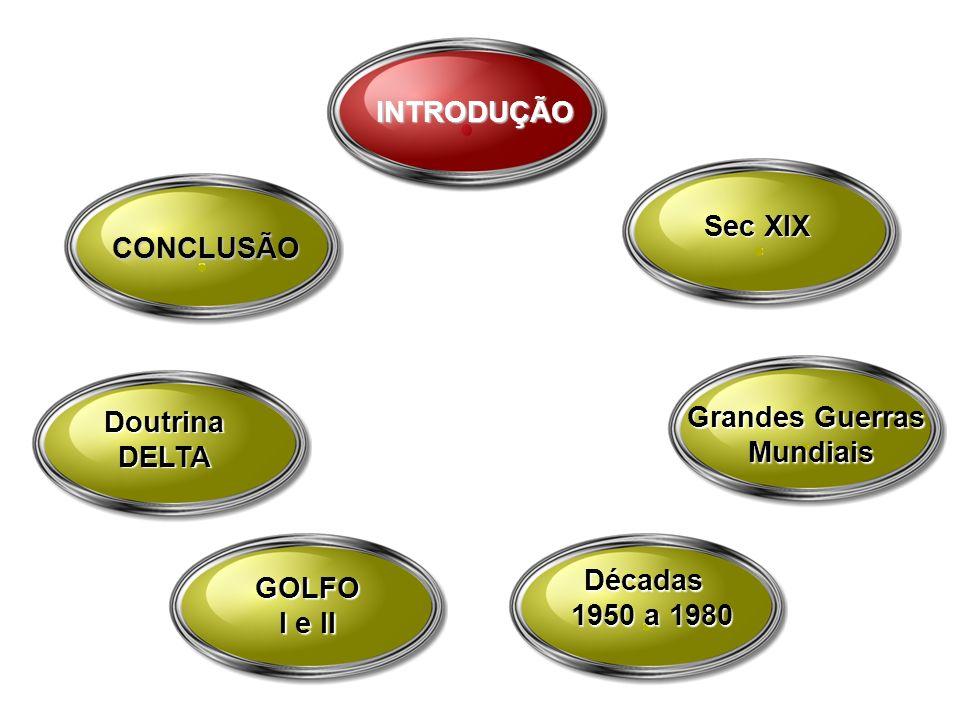 Sec XIX Grandes Guerras Mundiais Décadas 1950 a 1980 CONCLUSÃO INTRODUÇÃO DoutrinaDELTA GOLFO I e II