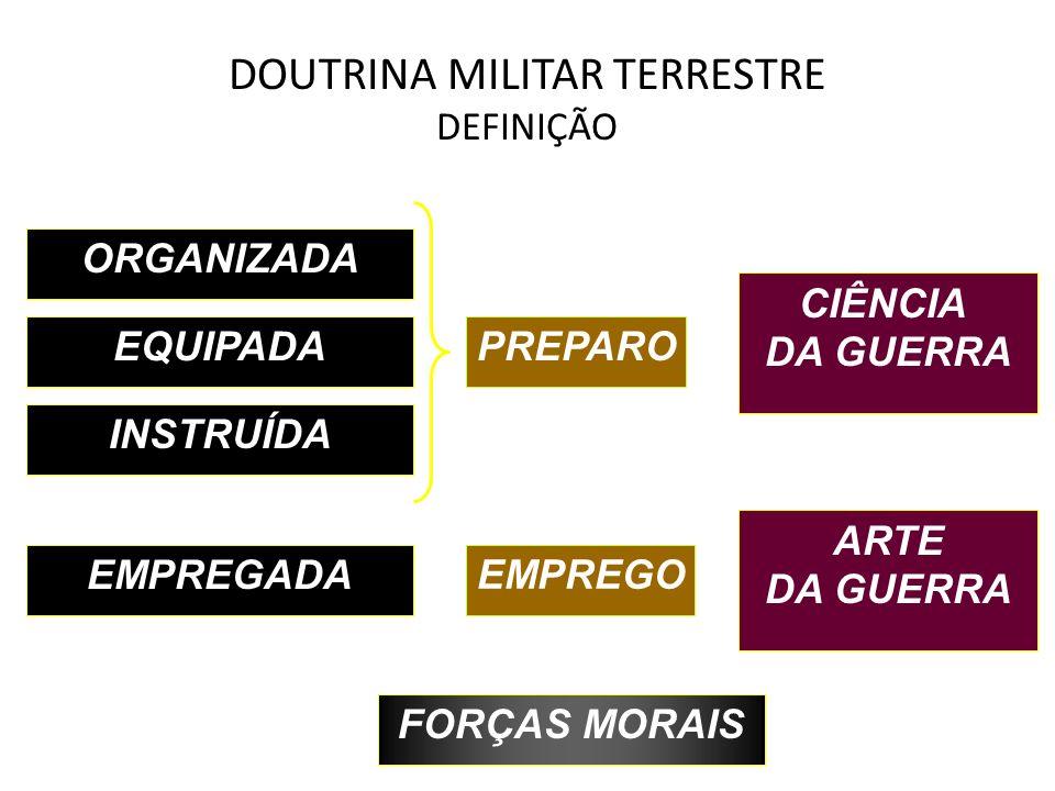 DOUTRINA MILITAR TERRESTRE DEFINIÇÃO FORÇAS MORAIS ORGANIZADA EQUIPADA INSTRUÍDA PREPARO CIÊNCIA DA GUERRA EMPREGADA EMPREGO ARTE DA GUERRA