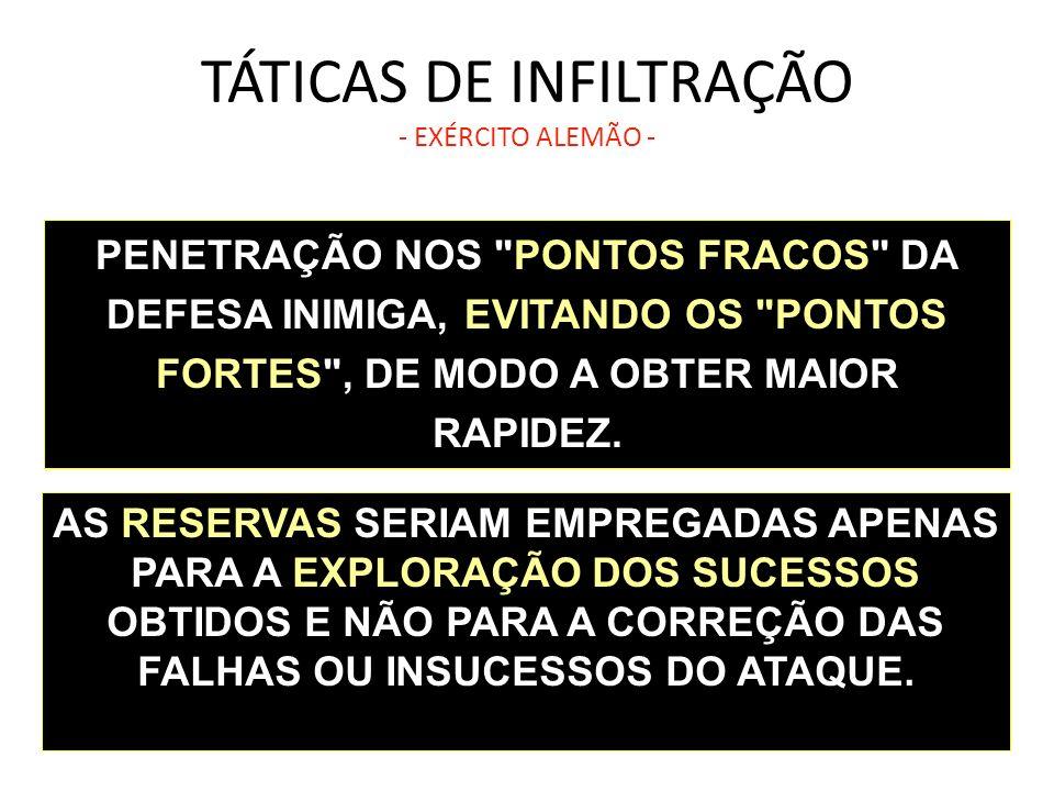 TÁTICAS DE INFILTRAÇÃO - EXÉRCITO ALEMÃO - PENETRAÇÃO NOS
