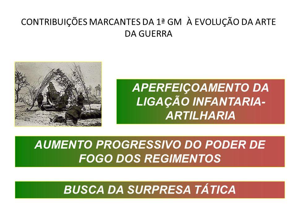 CONTRIBUIÇÕES MARCANTES DA 1ª GM À EVOLUÇÃO DA ARTE DA GUERRA APERFEIÇOAMENTO DA LIGAÇÃO INFANTARIA- ARTILHARIA AUMENTO PROGRESSIVO DO PODER DE FOGO D