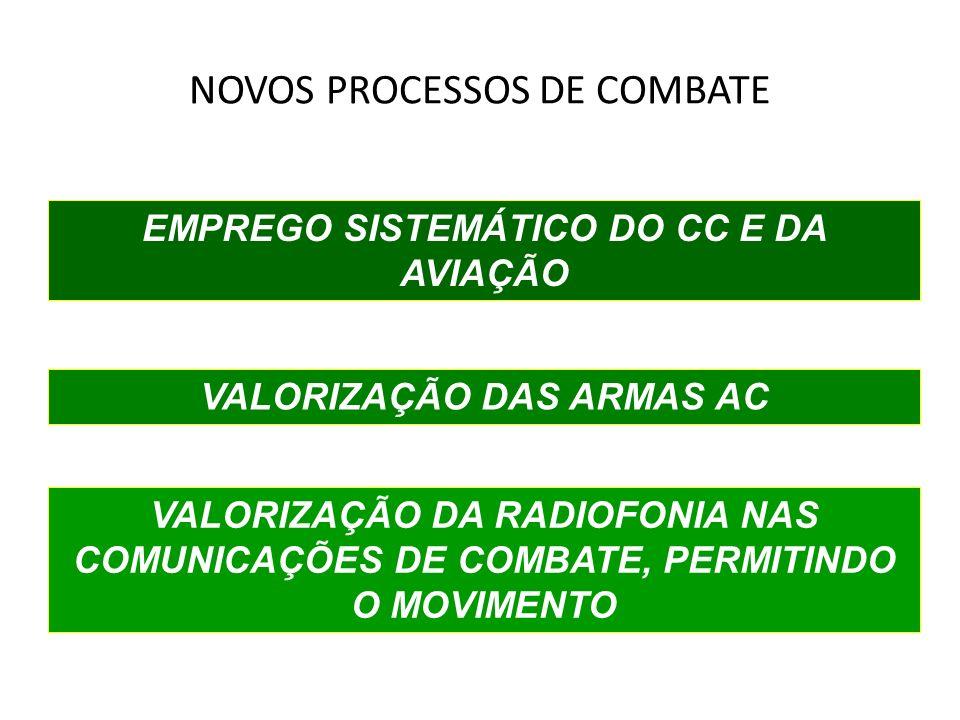 EMPREGO SISTEMÁTICO DO CC E DA AVIAÇÃO VALORIZAÇÃO DAS ARMAS AC VALORIZAÇÃO DA RADIOFONIA NAS COMUNICAÇÕES DE COMBATE, PERMITINDO O MOVIMENTO NOVOS PR