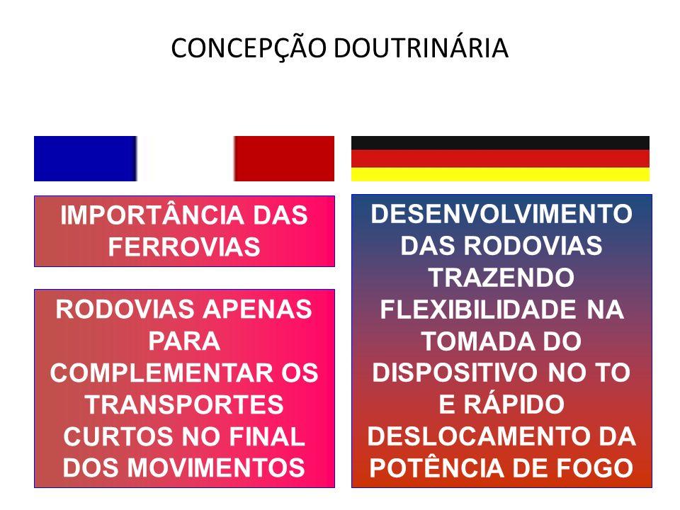CONCEPÇÃO DOUTRINÁRIA MEIOS DE TRANSPORTE IMPORTÂNCIA DAS FERROVIAS DESENVOLVIMENTO DAS RODOVIAS TRAZENDO FLEXIBILIDADE NA TOMADA DO DISPOSITIVO NO TO