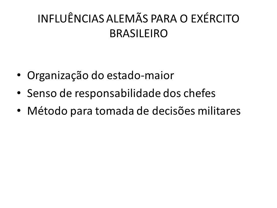 INFLUÊNCIAS ALEMÃS PARA O EXÉRCITO BRASILEIRO Organização do estado-maior Senso de responsabilidade dos chefes Método para tomada de decisões militare