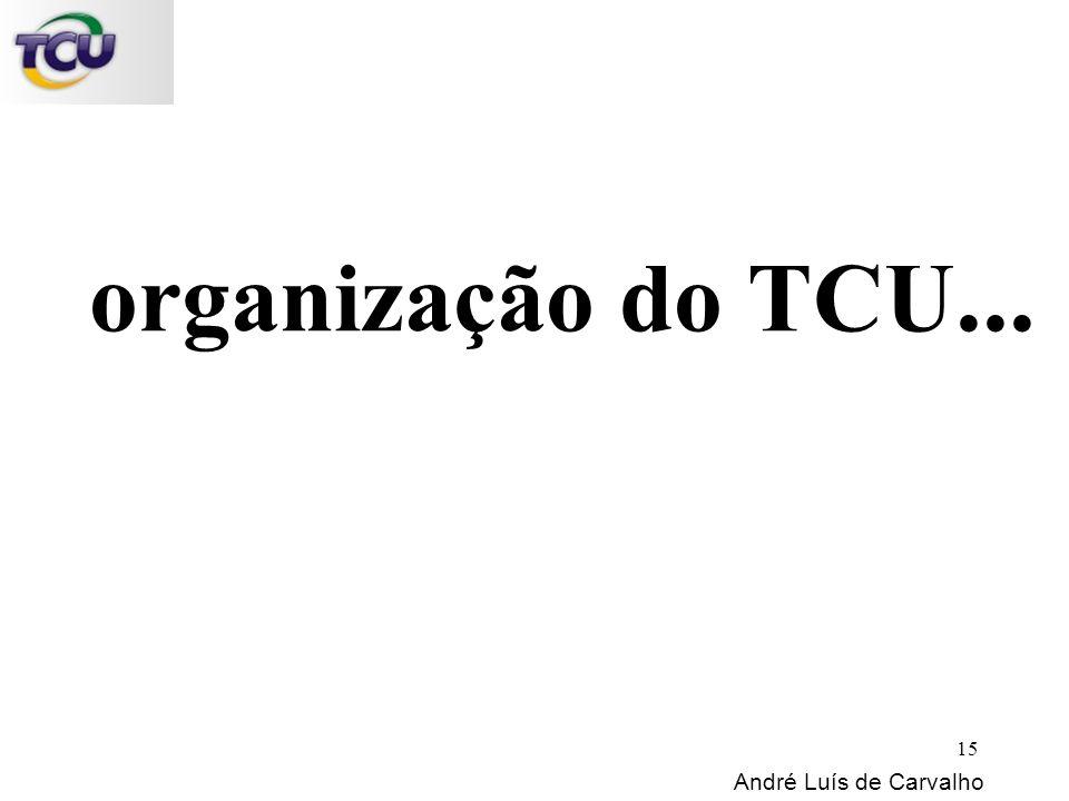 organização do TCU... André Luís de Carvalho 15