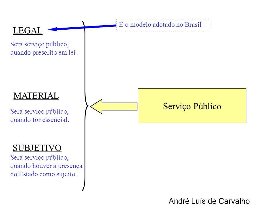 Serviço Público André Luís de Carvalho LEGAL MATERIAL SUBJETIVO Será serviço público, quando prescrito em lei. Será serviço público, quando for essenc
