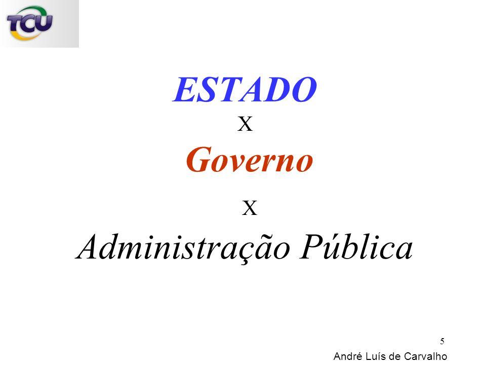 ESTADO X Governo X Administração Pública André Luís de Carvalho 5