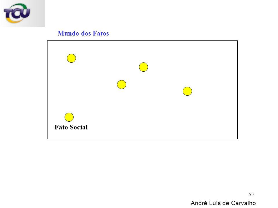 Mundo dos Fatos Fato Social André Luís de Carvalho 57