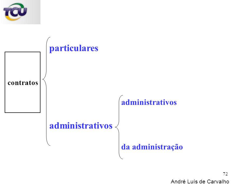 contratos particulares André Luís de Carvalho 72 administrativos da administração