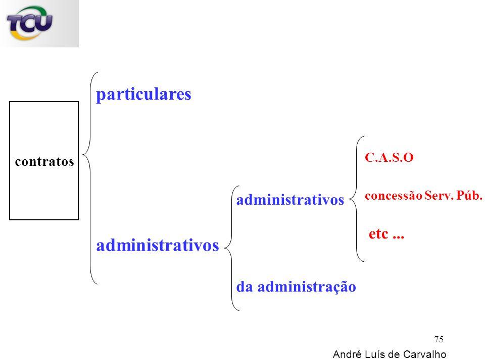 contratos particulares André Luís de Carvalho 75 administrativos C.A.S.O administrativos da administração concessão Serv. Púb. etc...