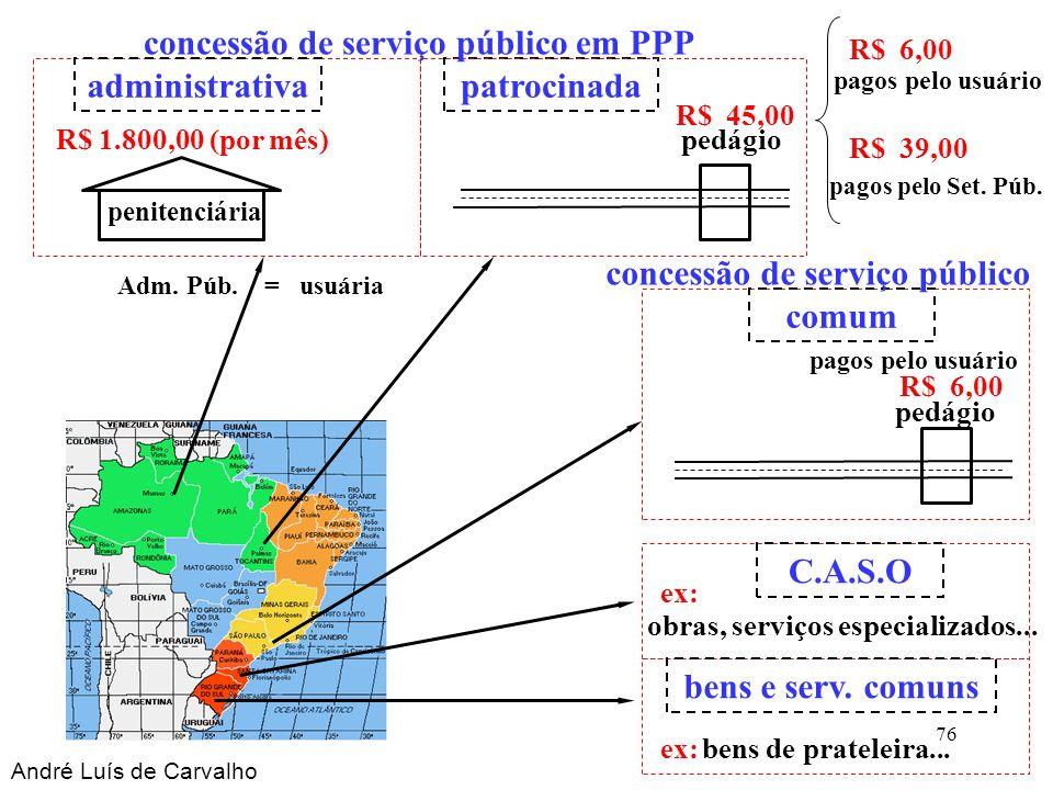 patrocinada André Luís de Carvalho 76 administrativa pedágio R$ 45,00 comum C.A.S.O bens e serv. comuns pedágio R$ 6,00 obras, serviços especializados