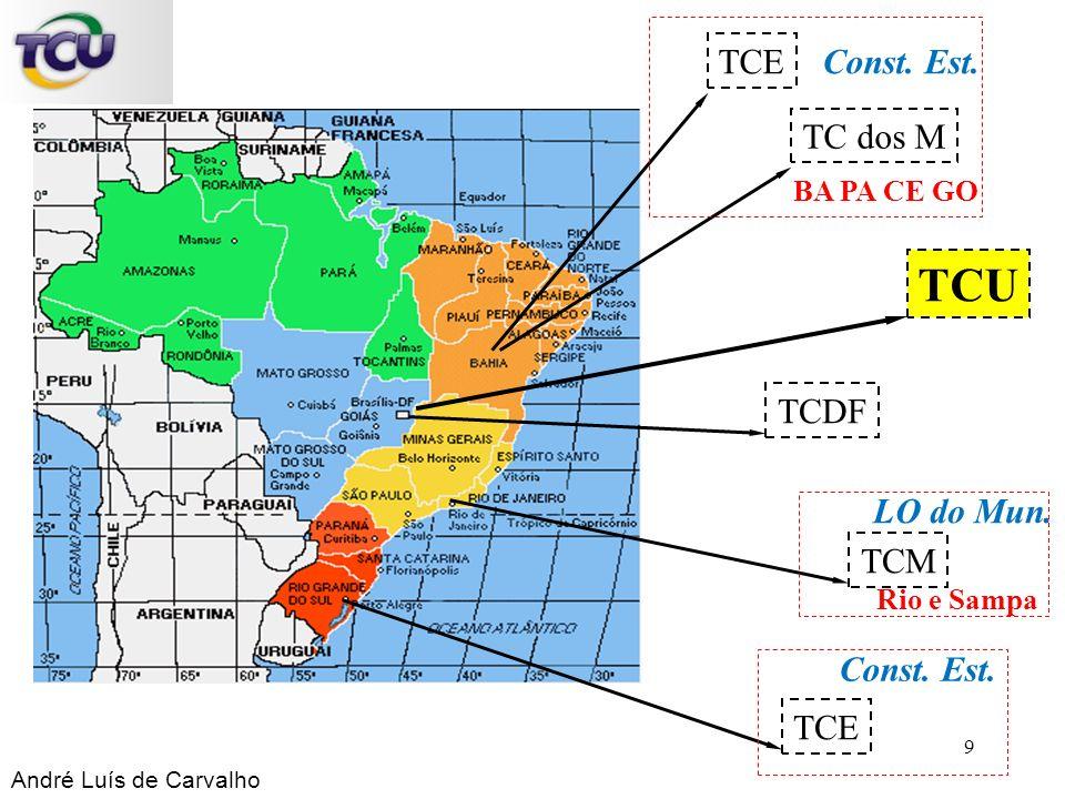 TCU TCDF TCE TCM TC dos M TCE Const. Est. LO do Mun. BA PA CE GO Rio e Sampa André Luís de Carvalho 9