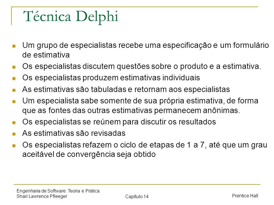Prentice Hall Engenharia de Software: Teoria e Prática Shari Lawrence Pfleeger Capítulo 14 Técnica Delphi Um grupo de especialistas recebe uma especif