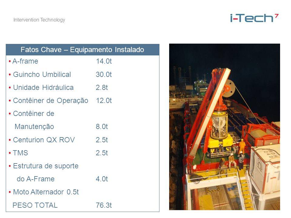 Intervention Technology Fatos Chave – Equipamento Instalado A-frame14.0t Guincho Umbilical 30.0t Unidade Hidráulica 2.8t Contêiner de Operação 12.0t C