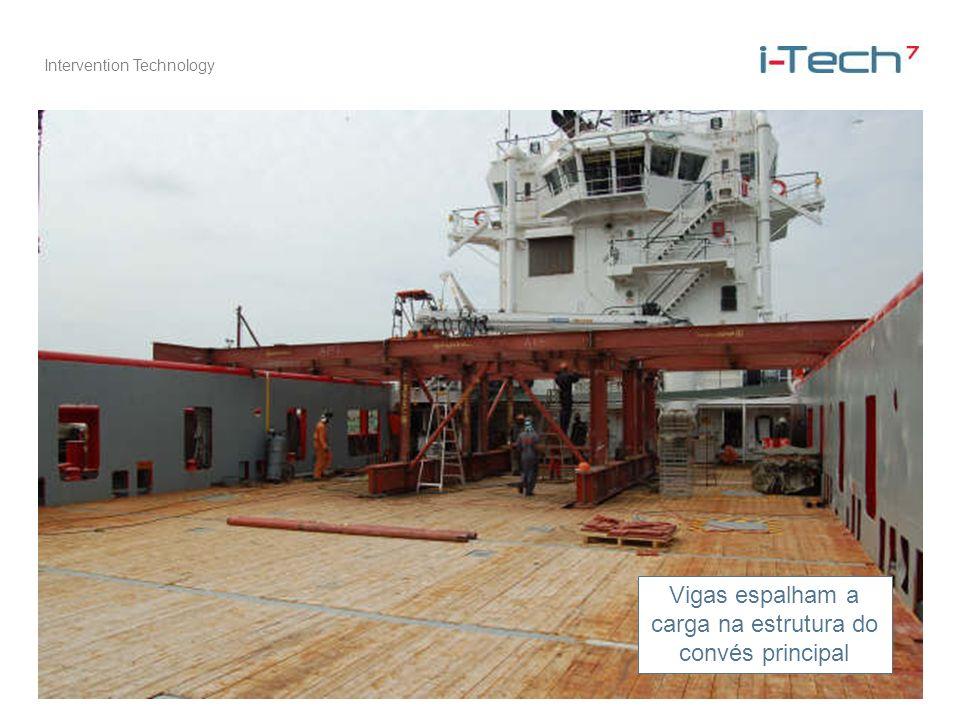 Intervention Technology Vigas espalham a carga na estrutura do convés principal