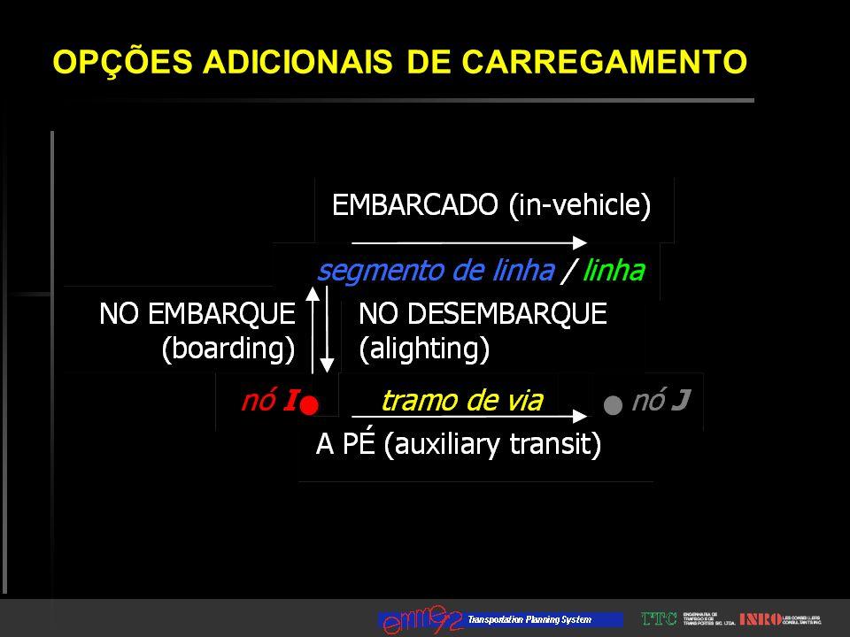 OPÇÕES ADICIONAIS DE CARREGAMENTO