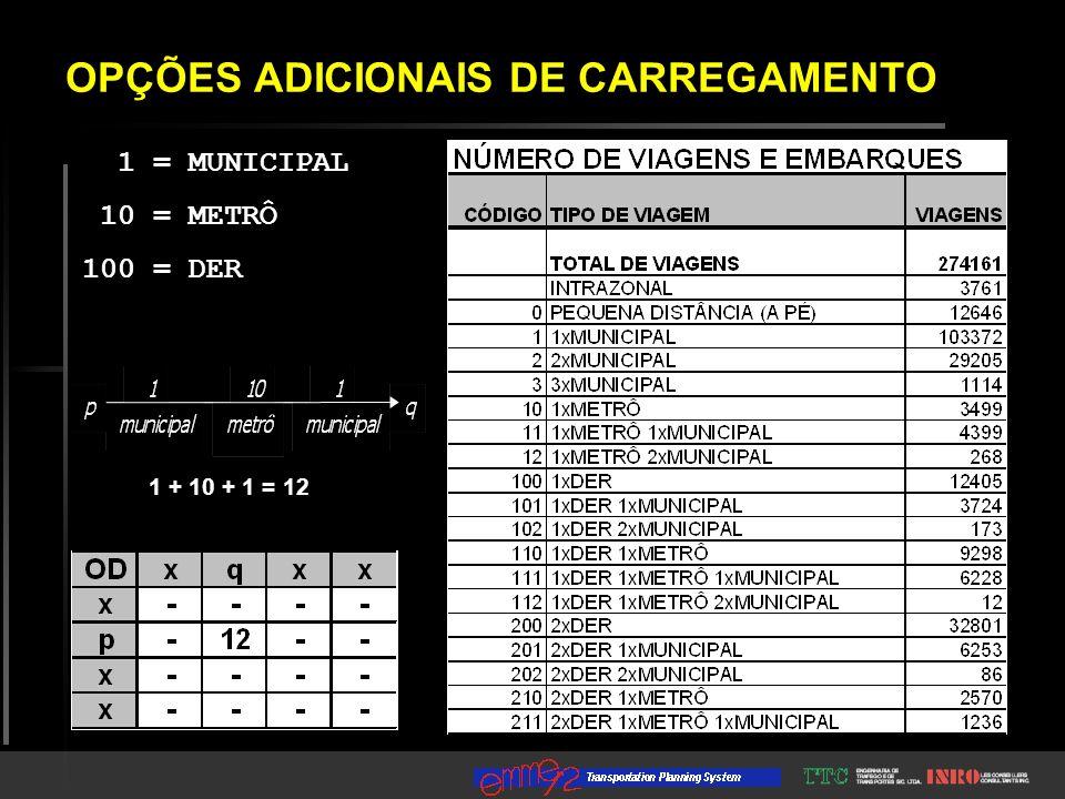 1 = MUNICIPAL 10 = METRÔ 100 = DER 1 + 10 + 1 = 12