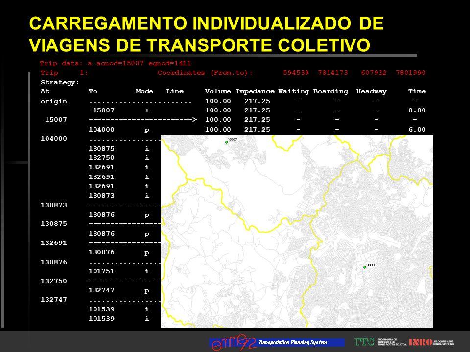 CARREGAMENTO INDIVIDUALIZADO DE VIAGENS DE TRANSPORTE COLETIVO Strategy: At To Mode Line Volume Impedance Waiting Boarding Headway Time origin........................