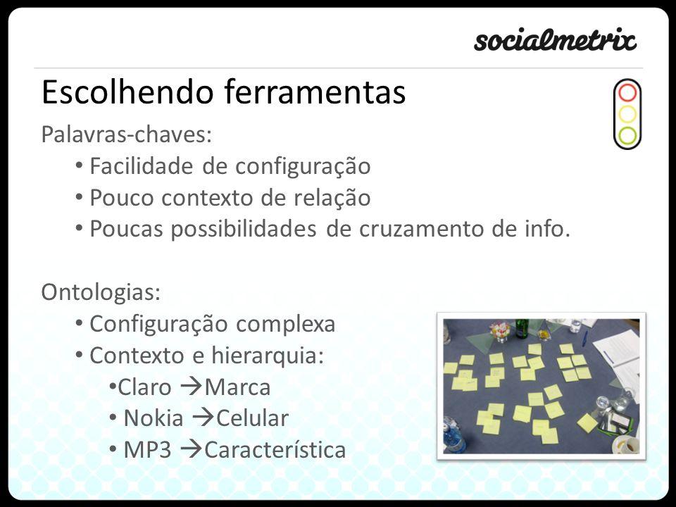 Escolhendo ferramentas Palavras-chaves: Facilidade de configuração Pouco contexto de relação Poucas possibilidades de cruzamento de info.
