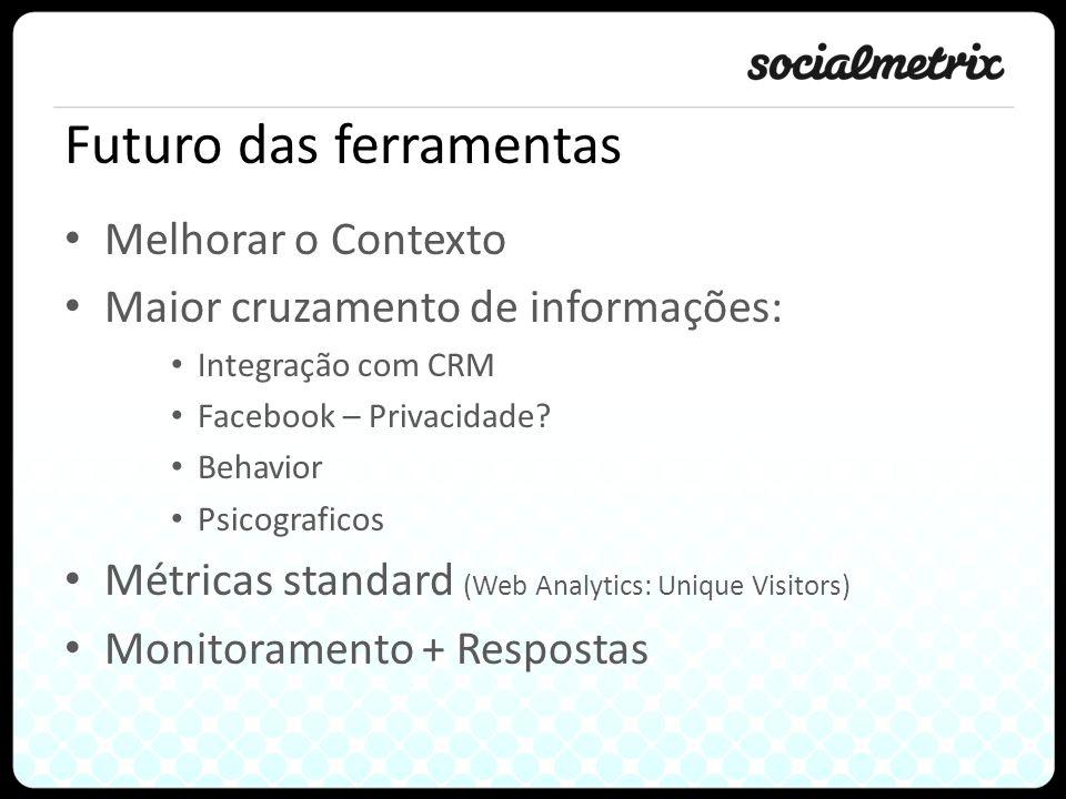 Futuro das ferramentas Melhorar o Contexto Maior cruzamento de informações: Integração com CRM Facebook – Privacidade.